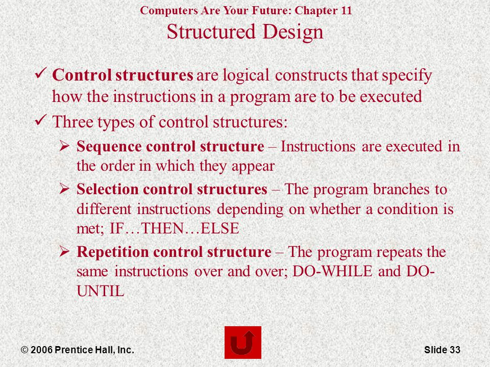 Computers Are Your Future: Chapter 11 © 2006 Prentice Hall, Inc.Slide 33 Structured Design Control structures are logical constructs that specify how the instructions in a program are to be executed Three types of control structures:  Sequence control structure – Instructions are executed in the order in which they appear  Selection control structures – The program branches to different instructions depending on whether a condition is met; IF…THEN…ELSE  Repetition control structure – The program repeats the same instructions over and over; DO-WHILE and DO- UNTIL