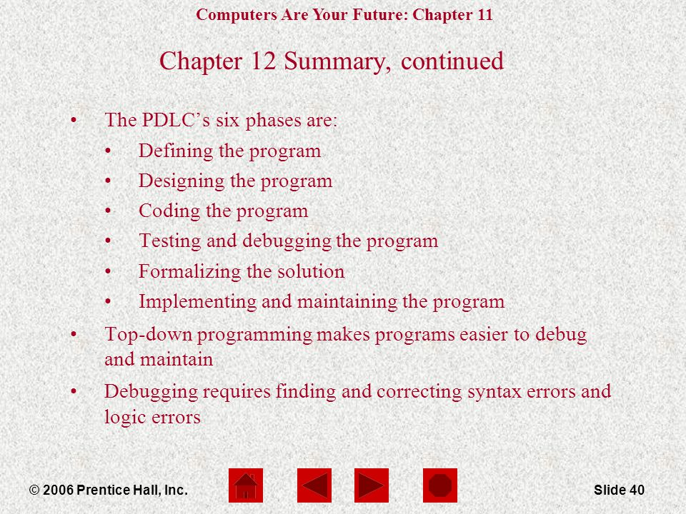 Computers Are Your Future: Chapter 11 © 2006 Prentice Hall, Inc.Slide 40 Chapter 12 Summary, continued The PDLC's six phases are: Defining the program Designing the program Coding the program Testing and debugging the program Formalizing the solution Implementing and maintaining the program Top-down programming makes programs easier to debug and maintain Debugging requires finding and correcting syntax errors and logic errors