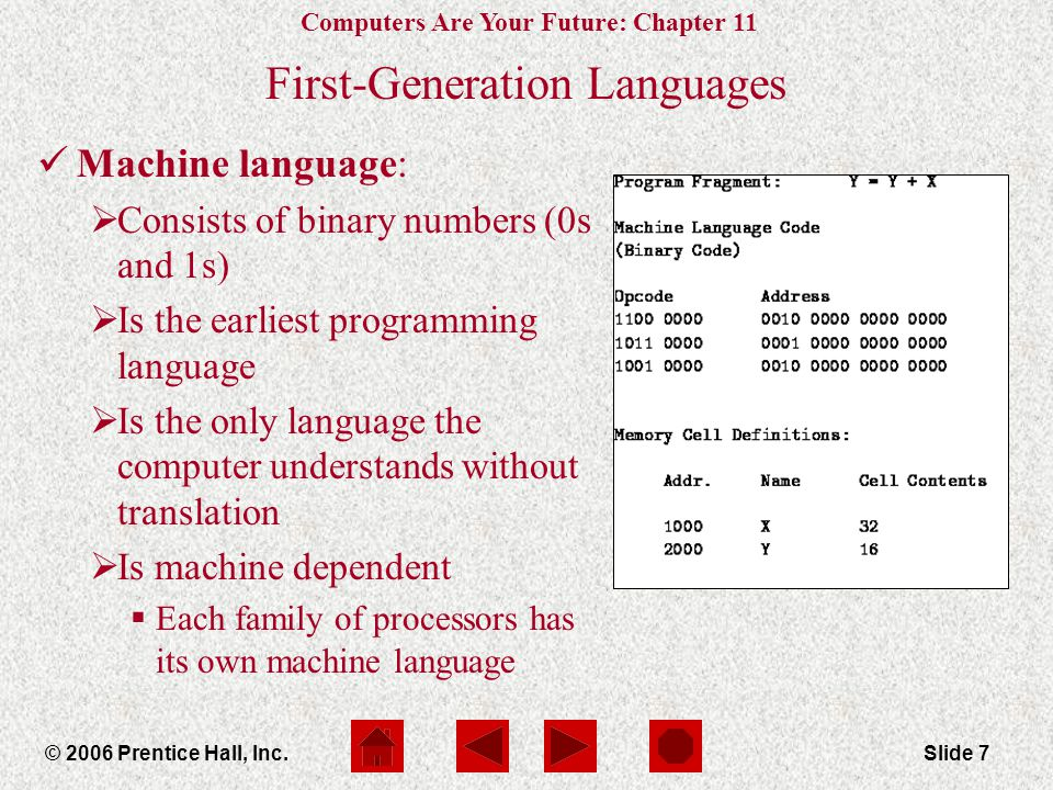 Computers Are Your Future: Chapter 11 © 2006 Prentice Hall, Inc.Slide 7 First-Generation Languages Machine language:  Consists of binary numbers (0s and 1s)  Is the earliest programming language  Is the only language the computer understands without translation  Is machine dependent  Each family of processors has its own machine language