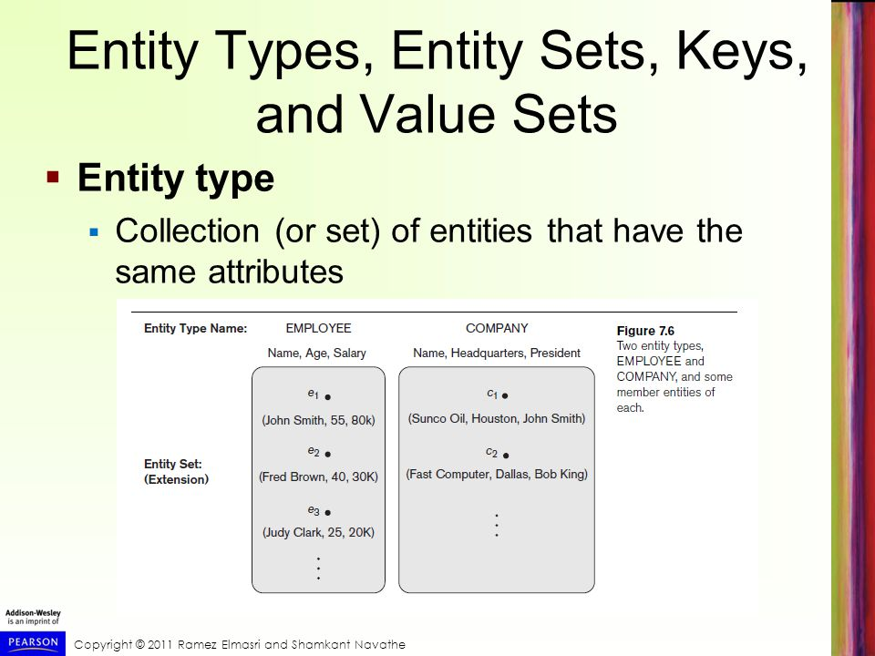 Copyright © 2011 Ramez Elmasri and Shamkant Navathe Entity Types, Entity Sets, Keys, and Value Sets  Entity type  Collection (or set) of entities that have the same attributes