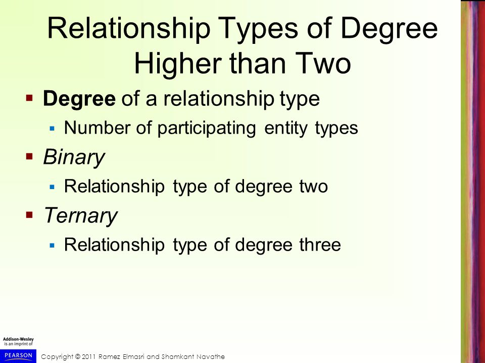 Copyright © 2011 Ramez Elmasri and Shamkant Navathe Relationship Types of Degree Higher than Two  Degree of a relationship type  Number of participating entity types  Binary  Relationship type of degree two  Ternary  Relationship type of degree three