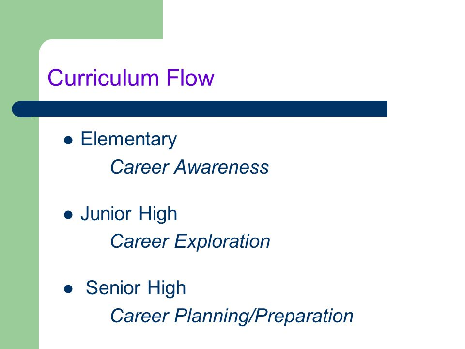 Curriculum Flow Elementary Career Awareness Junior High Career Exploration Senior High Career Planning/Preparation