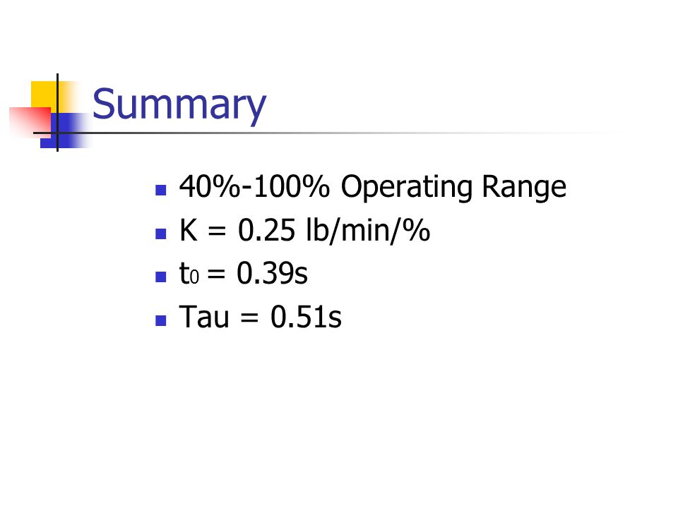 Summary 40%-100% Operating Range K = 0.25 lb/min/% t 0 = 0.39s Tau = 0.51s