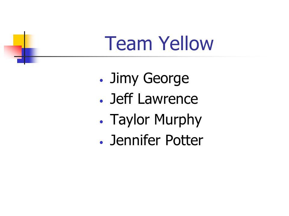 Team Yellow Jimy George Jeff Lawrence Taylor Murphy Jennifer Potter