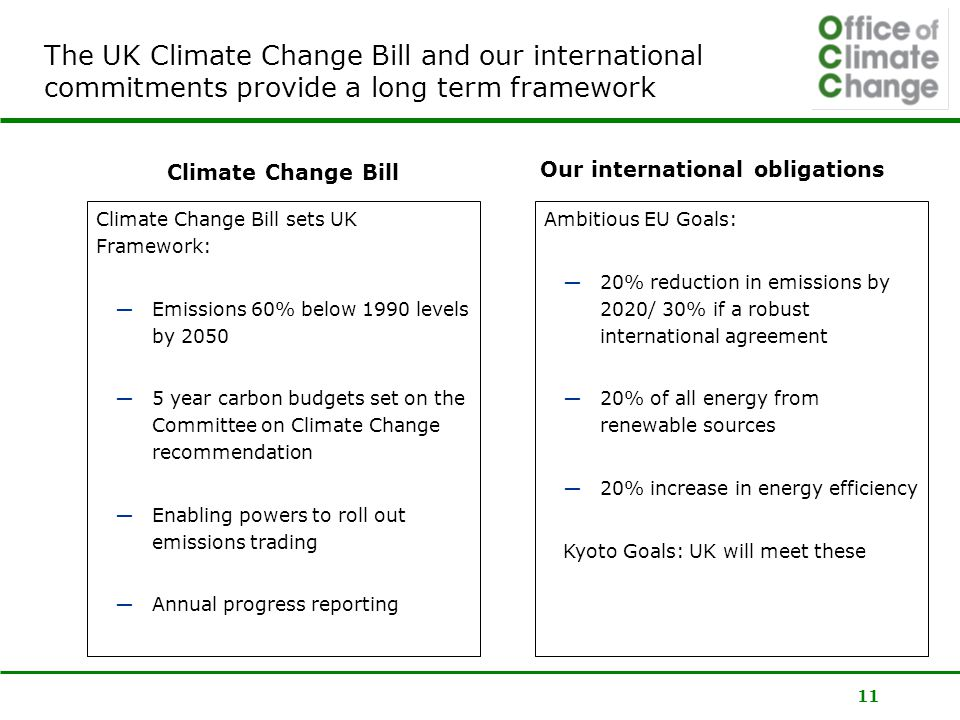 11 The UK Climate Change Bill and our international commitments provide a long term framework Climate Change Bill Our international obligations Climate Change Bill sets UK Framework: ―Emissions 60% below 1990 levels by 2050 ―5 year carbon budgets set on the Committee on Climate Change recommendation ―Enabling powers to roll out emissions trading ―Annual progress reporting Ambitious EU Goals: ―20% reduction in emissions by 2020/ 30% if a robust international agreement ―20% of all energy from renewable sources ―20% increase in energy efficiency Kyoto Goals: UK will meet these