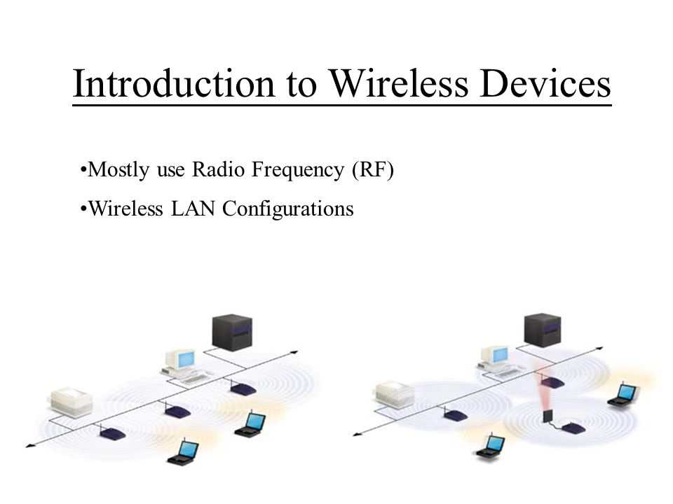 Introduction to Wireless Devices Mostly use Radio Frequency (RF) Wireless LAN Configurations