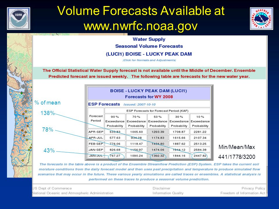 Volume Forecasts Available at   Min/Mean/Max 441/1778/3200 % of mean 78% 43% 138%
