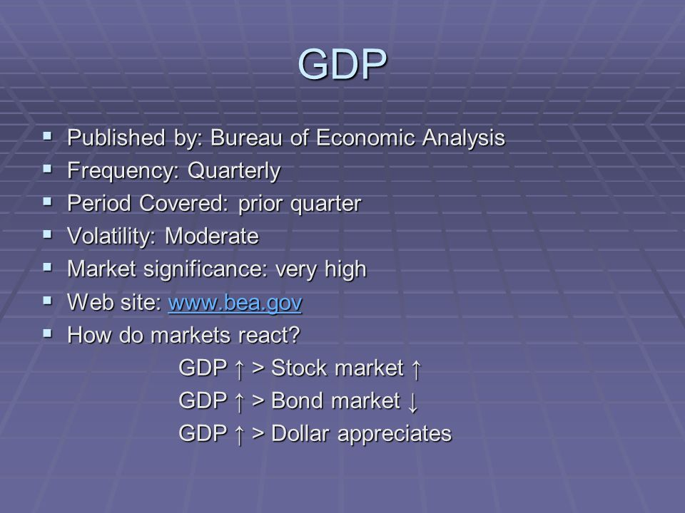 GDP  Published by: Bureau of Economic Analysis  Frequency: Quarterly  Period Covered: prior quarter  Volatility: Moderate  Market significance: very high  Web site:      How do markets react.