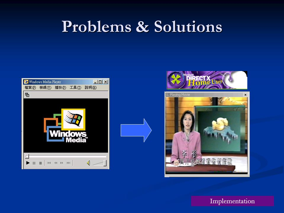 Problems & Solutions Implementation
