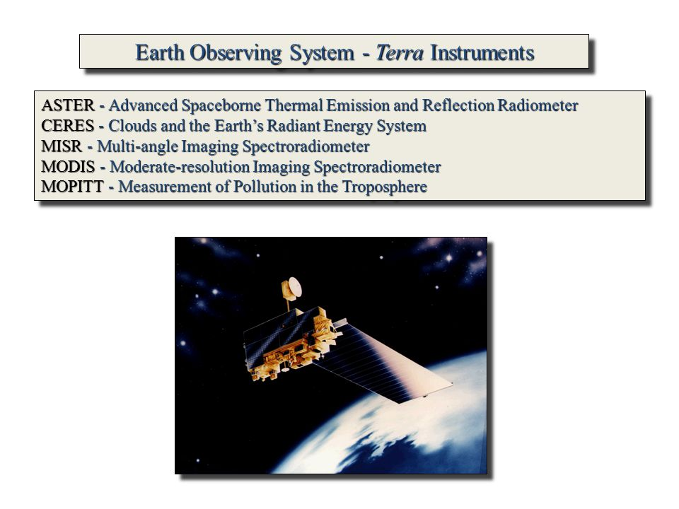 Earth Observing System - Terra Instruments ASTER - Advanced Spaceborne Thermal Emission and Reflection Radiometer CERES - Clouds and the Earth's Radiant Energy System MISR - Multi-angle Imaging Spectroradiometer MODIS - Moderate-resolution Imaging Spectroradiometer MOPITT - Measurement of Pollution in the Troposphere ASTER - Advanced Spaceborne Thermal Emission and Reflection Radiometer CERES - Clouds and the Earth's Radiant Energy System MISR - Multi-angle Imaging Spectroradiometer MODIS - Moderate-resolution Imaging Spectroradiometer MOPITT - Measurement of Pollution in the Troposphere