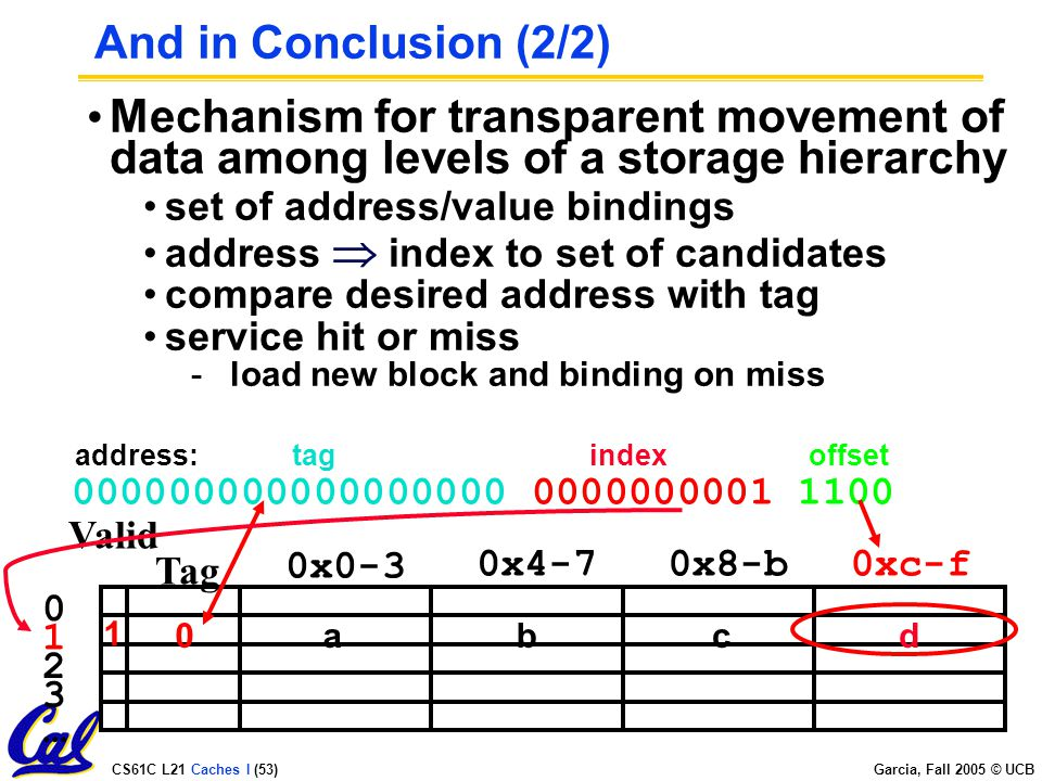 CS61C L21 Caches I (53) Garcia, Fall 2005 © UCB And in Conclusion (2/2) Mechanism for transparent movement of data among levels of a storage hierarchy set of address/value bindings address  index to set of candidates compare desired address with tag service hit or miss -load new block and binding on miss Valid Tag 0x0-3 0x4-70x8-b0xc-f