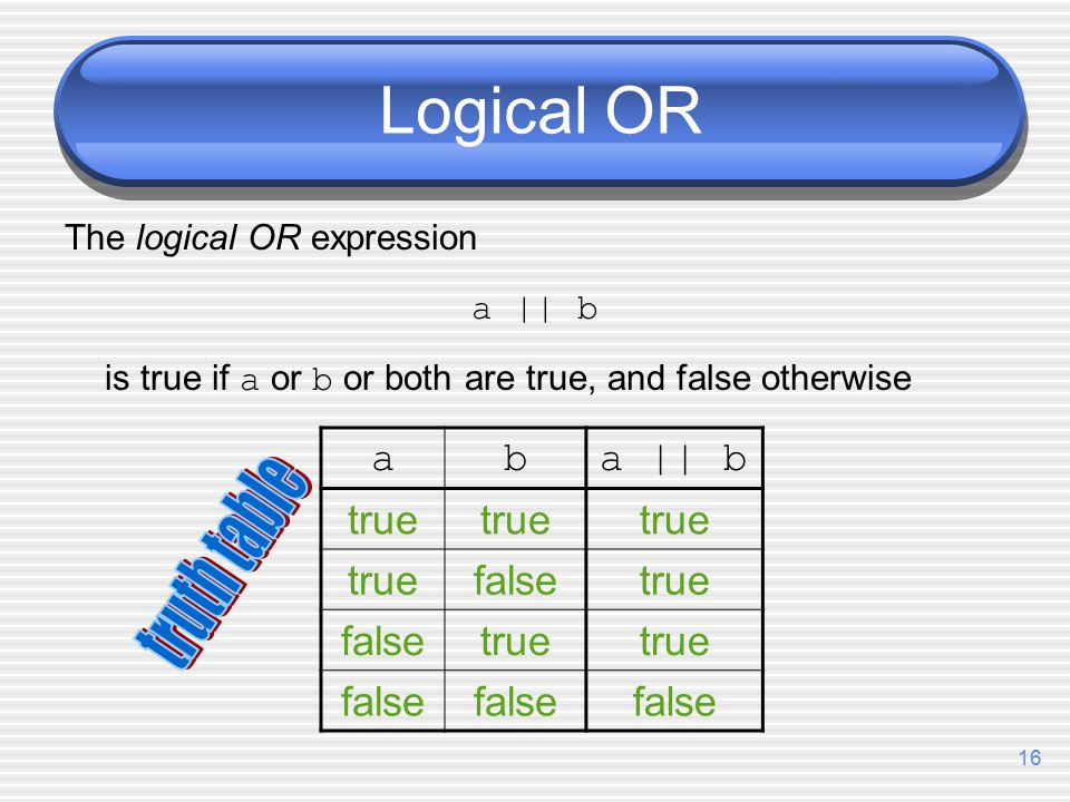 16 Logical OR The logical OR expression a || b is true if a or b or both are true, and false otherwise aba || b true falsetrue falsetrue false