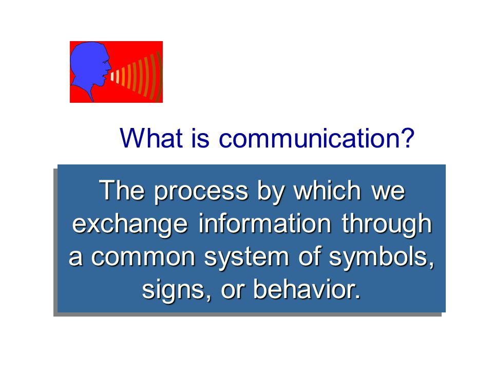 What is communication.