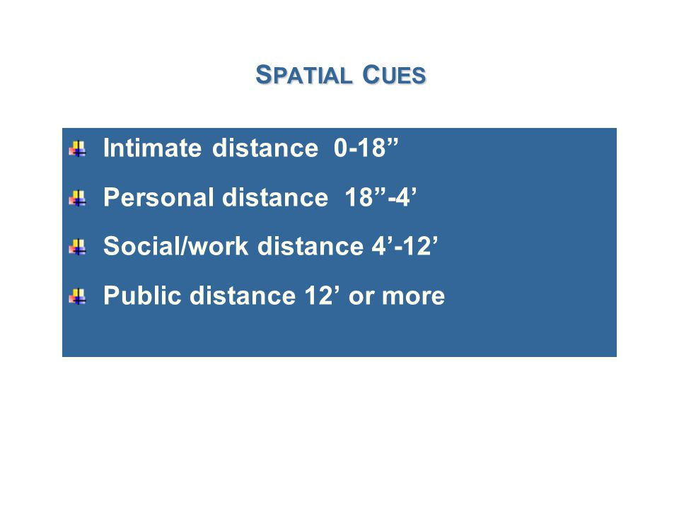 S PATIAL C UES Intimate distance 0-18 Personal distance 18 -4' Social/work distance 4'-12' Public distance 12' or more