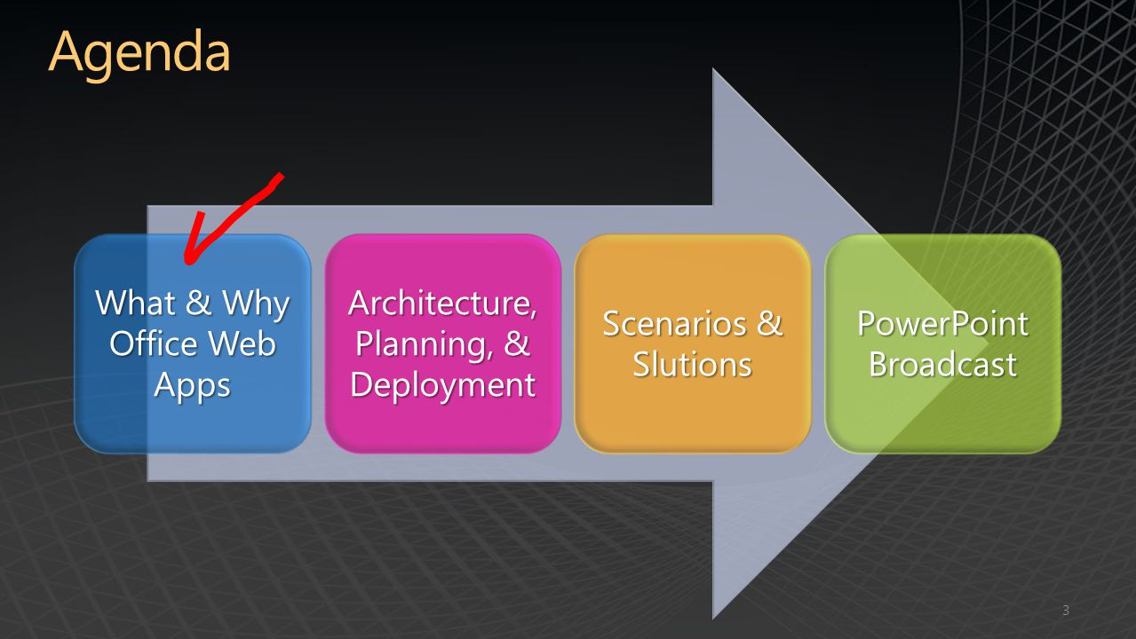 3 What & Why Office Web Apps Architecture, Planning, & Deployment Scenarios & Slutions PowerPoint Broadcast