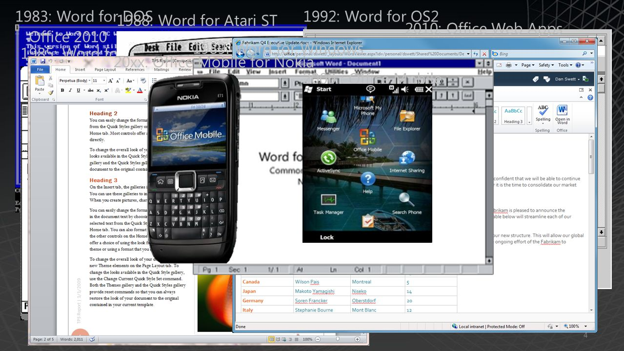 1983: Word for DOS 1985: Word for Mac 1988: Word for Atari ST 1992: Word for OS2 Office : Office Web Apps : Word for Windows 20xx: Office Mobile for Nokia 2000 : Office Mobile