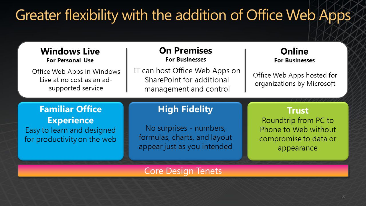 Core Design Tenets On Premises For Businesses Windows Live For Personal Use Online For Businesses IT can host Office Web Apps on SharePoint for additional management and control Office Web Apps in Windows Live at no cost as an ad- supported service Office Web Apps hosted for organizations by Microsoft 8