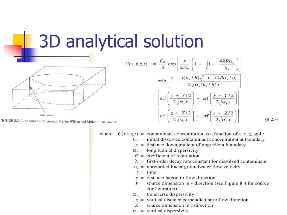 3D analytical solution