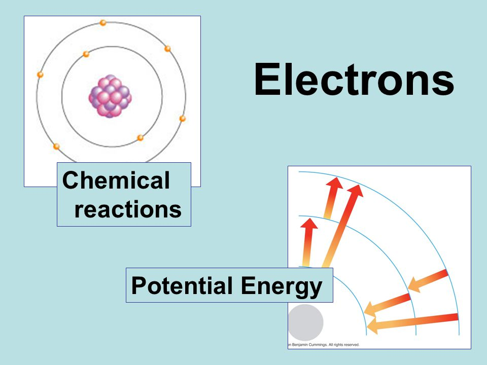 Electrons Potential Energy Chemical reactions