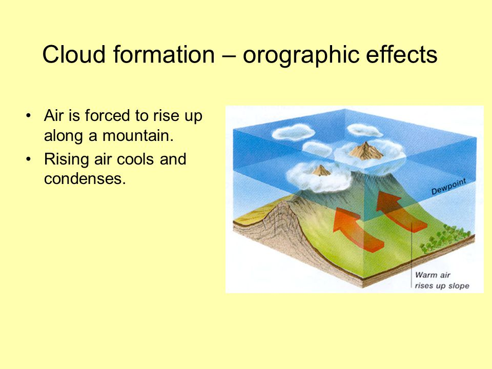 Cloud formation – orographic effects Air is forced to rise up along a mountain.