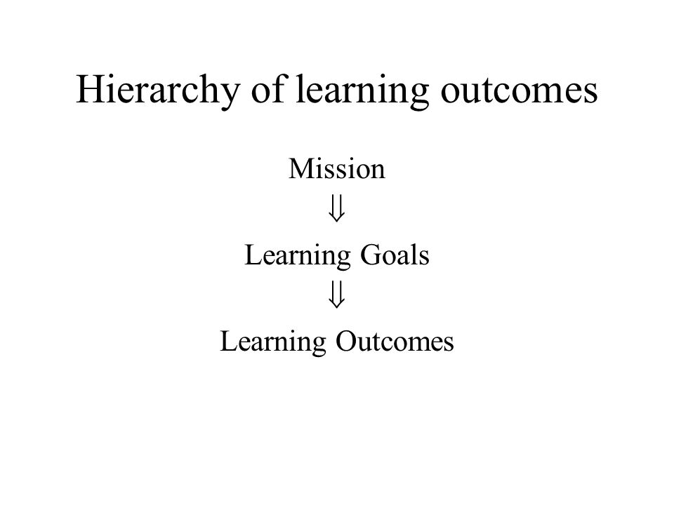 Hierarchy of learning outcomes Mission  Learning Goals  Learning Outcomes