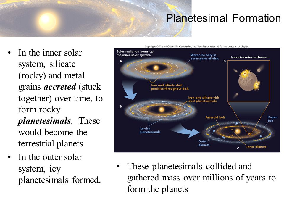 Planetesimal Formation In the inner solar system, silicate (rocky) and metal grains accreted (stuck together) over time, to form rocky planetesimals.