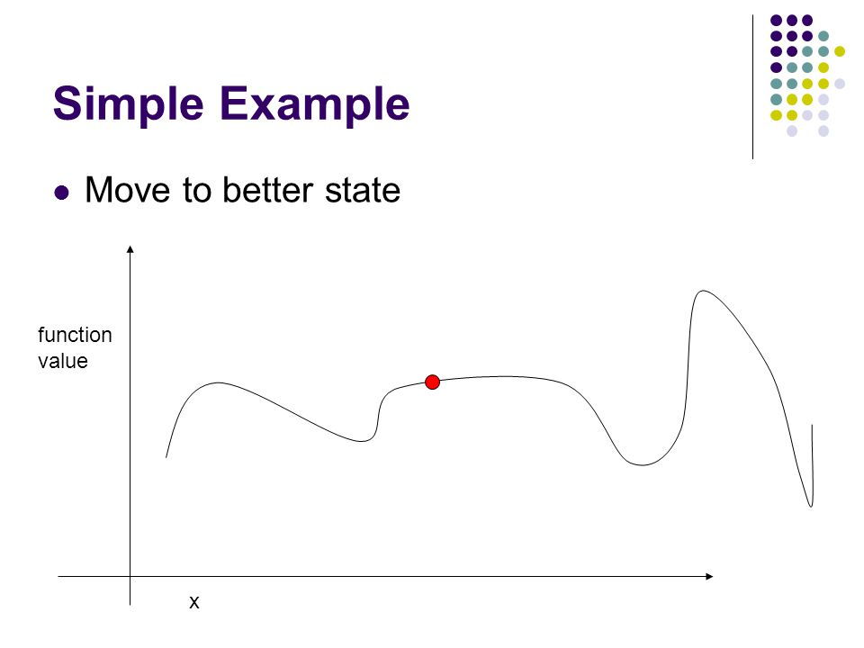 Simple Example Move to better state x function value