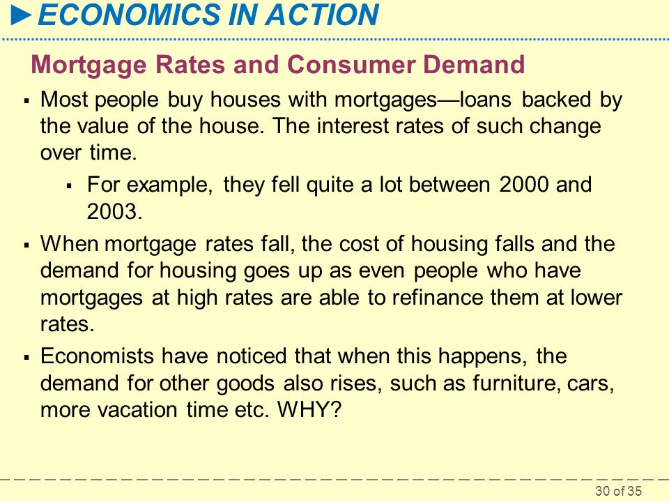 30 of 35 ►ECONOMICS IN ACTION Mortgage Rates and Consumer Demand  Most people buy houses with mortgages—loans backed by the value of the house.