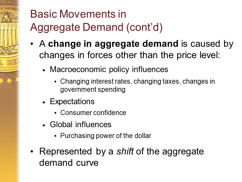 Basic Movements in Aggregate Demand (cont'd) A change in aggregate demand is caused by changes in forces other than the price level:  Macroeconomic policy influences Changing interest rates, changing taxes, changes in government spending  Expectations Consumer confidence  Global influences Purchasing power of the dollar Represented by a shift of the aggregate demand curve