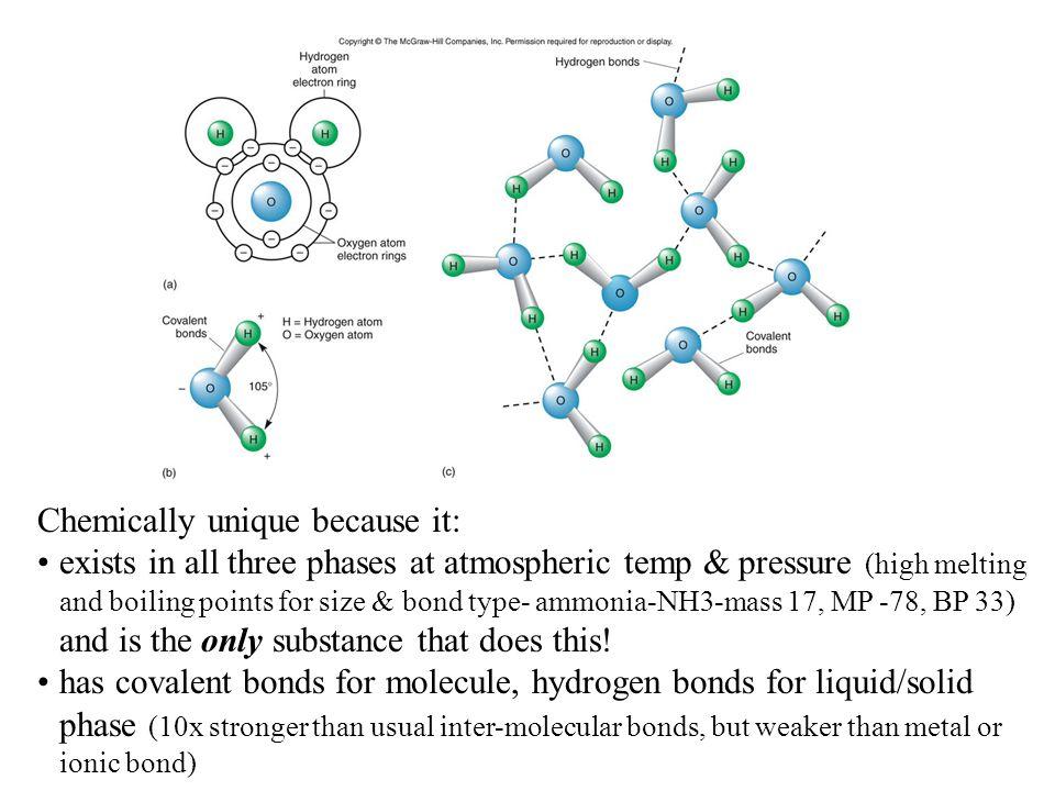 Water Unit Introduction Outline Unique Chemistry Distribution On