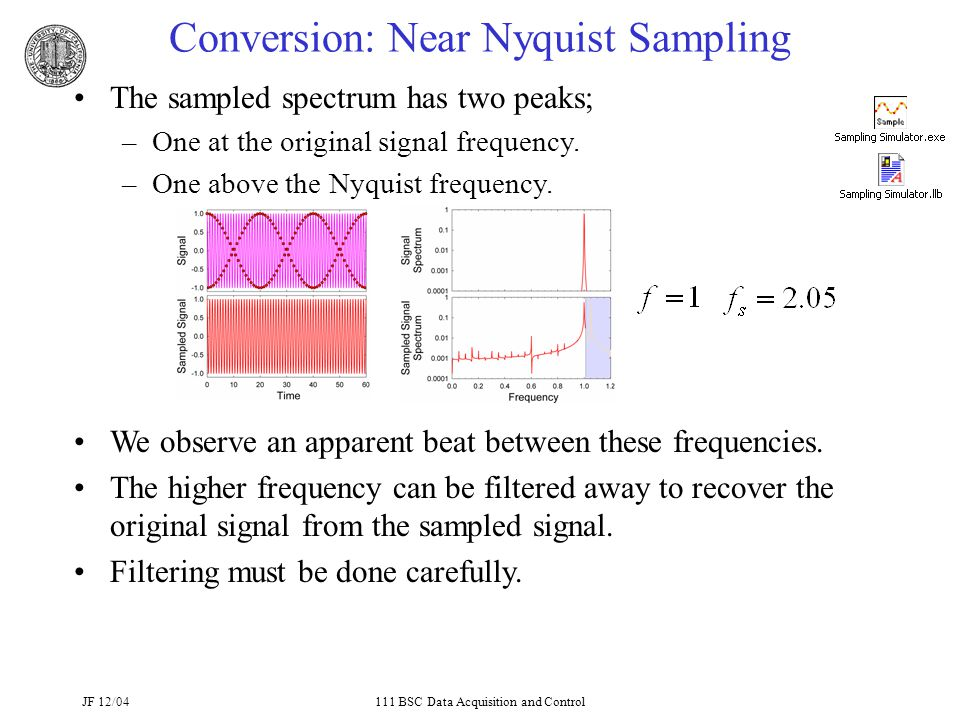 JF 12/04111 BSC Data Acquisition and Control Conversion: Near Nyquist Sampling The sampled spectrum has two peaks; –One at the original signal frequency.