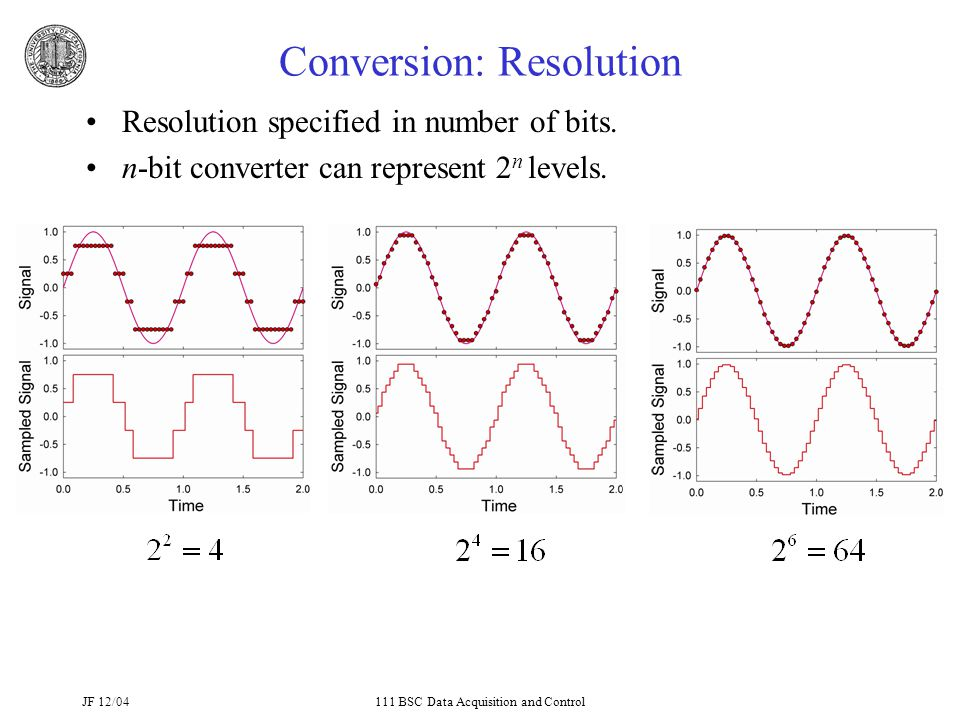 JF 12/04111 BSC Data Acquisition and Control Conversion: Resolution Resolution specified in number of bits.