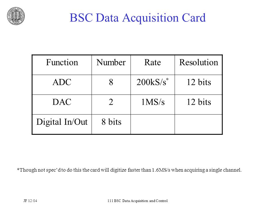 JF 12/04111 BSC Data Acquisition and Control BSC Data Acquisition Card FunctionNumberRateResolution ADC8200kS/s * 12 bits DAC21MS/s12 bits Digital In/Out8 bits *Though not spec'd to do this the card will digitize faster than 1.6MS/s when acquiring a single channel.