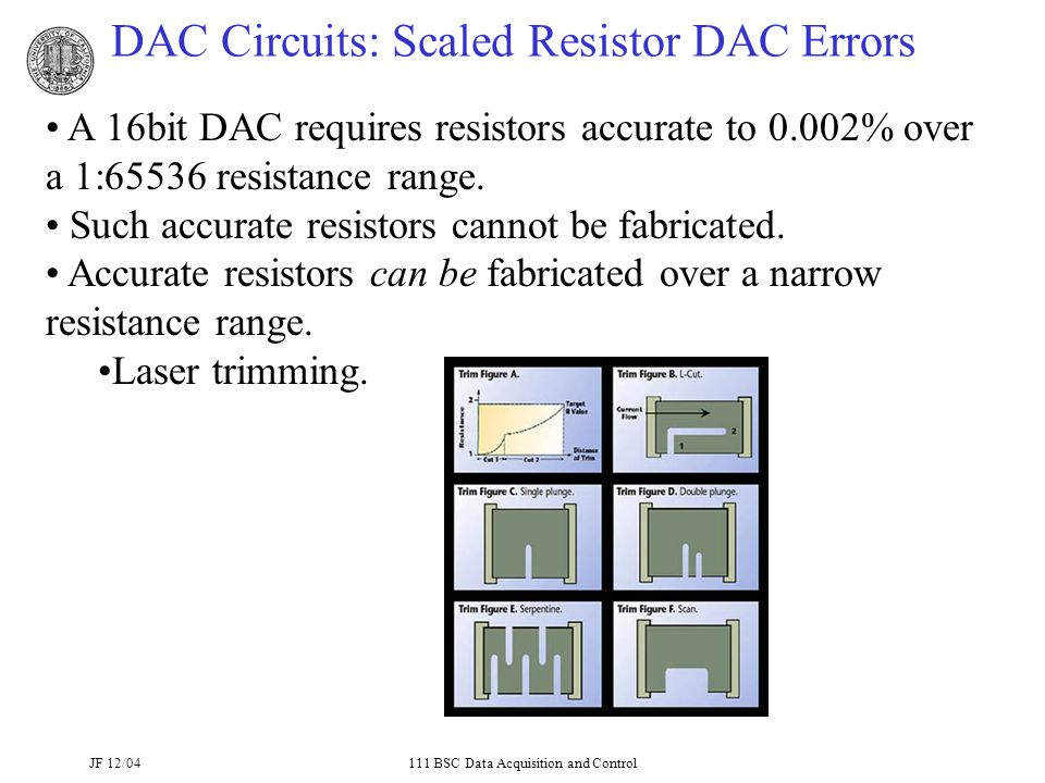 JF 12/04111 BSC Data Acquisition and Control DAC Circuits: Scaled Resistor DAC Errors A 16bit DAC requires resistors accurate to 0.002% over a 1:65536 resistance range.