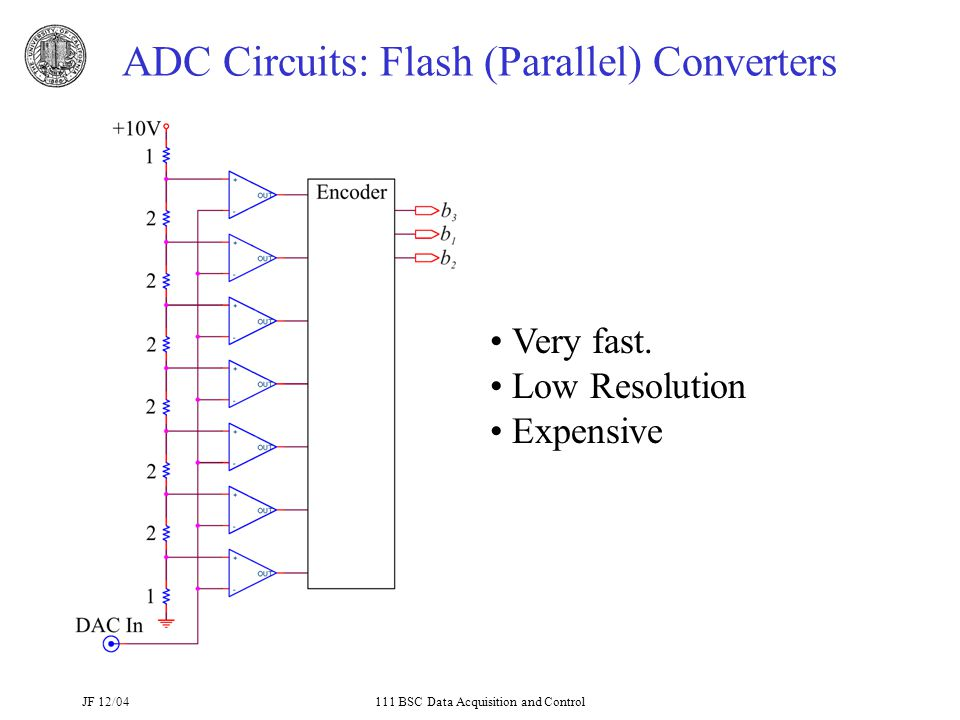 JF 12/04111 BSC Data Acquisition and Control ADC Circuits: Flash (Parallel) Converters Very fast.