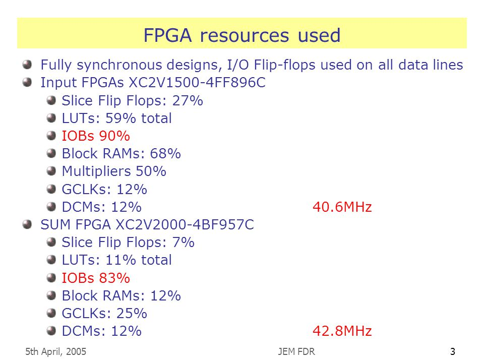 5th April, 2005JEM FDR3 FPGA resources used Fully synchronous designs, I/O Flip-flops used on all data lines Input FPGAs XC2V1500-4FF896C Slice Flip Flops: 27% LUTs: 59% total IOBs 90% Block RAMs: 68% Multipliers 50% GCLKs: 12% DCMs: 12%40.6MHz SUM FPGA XC2V2000-4BF957C Slice Flip Flops: 7% LUTs: 11% total IOBs 83% Block RAMs: 12% GCLKs: 25% DCMs: 12%42.8MHz