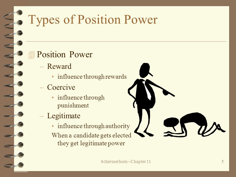 Schermerhorn - Chapter 115 Types of Position Power 4 Position Power –Reward influence through rewards –Coercive influence through punishment –Legitima