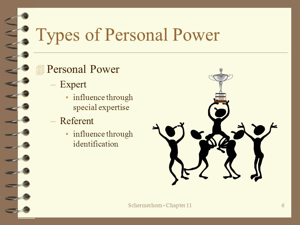 Schermerhorn - Chapter 116 Types of Personal Power 4 Personal Power –Expert influence through special expertise –Referent influence through identifica