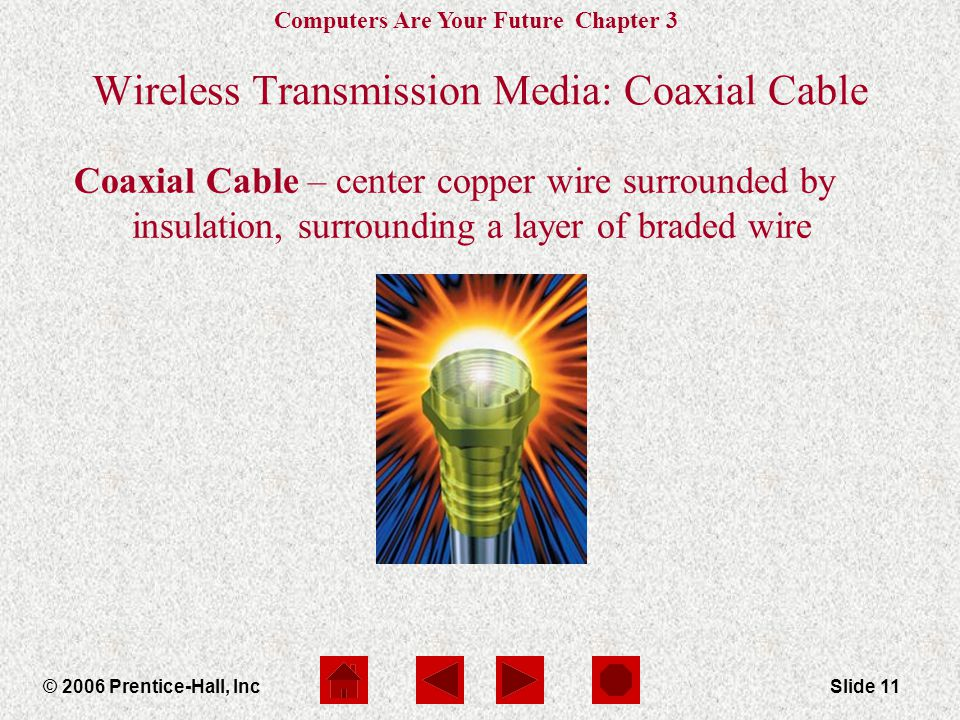 Computers Are Your Future Chapter 3 © 2006 Prentice-Hall, IncSlide 11 Wireless Transmission Media: Coaxial Cable Coaxial Cable – center copper wire surrounded by insulation, surrounding a layer of braded wire