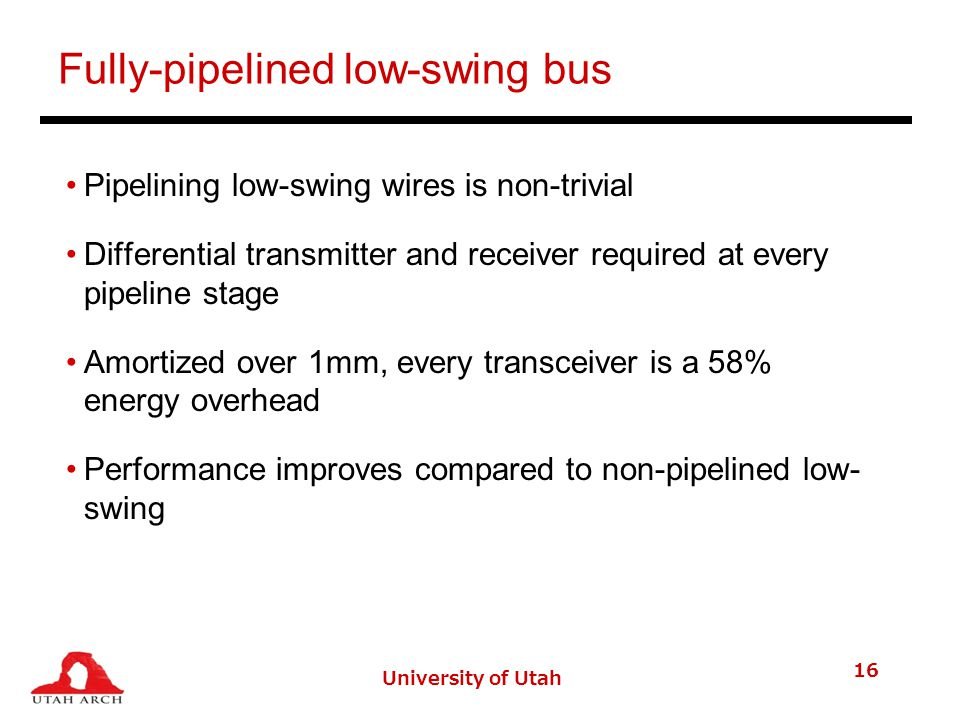 Fully-pipelined low-swing bus Pipelining low-swing wires is non-trivial Differential transmitter and receiver required at every pipeline stage Amortized over 1mm, every transceiver is a 58% energy overhead Performance improves compared to non-pipelined low- swing University of Utah 16