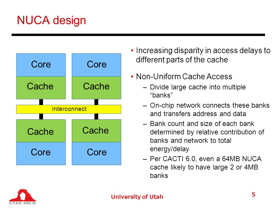 NUCA design Increasing disparity in access delays to different parts of the cache Non-Uniform Cache Access –Divide large cache into multiple banks –On-chip network connects these banks and transfers address and data –Bank count and size of each bank determined by relative contribution of banks and network to total energy/delay –Per CACTI 6.0, even a 64MB NUCA cache likely to have large 2 or 4MB banks University of Utah 5 Interconnect Cache Core Cache Core Cache Core Cache Core