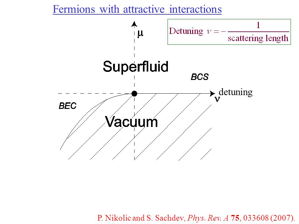 Fermions with attractive interactions detuning P. Nikolic and S.