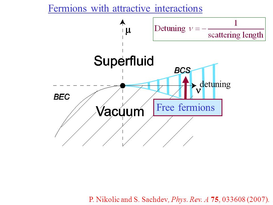 Fermions with attractive interactions detuning Free fermions P.