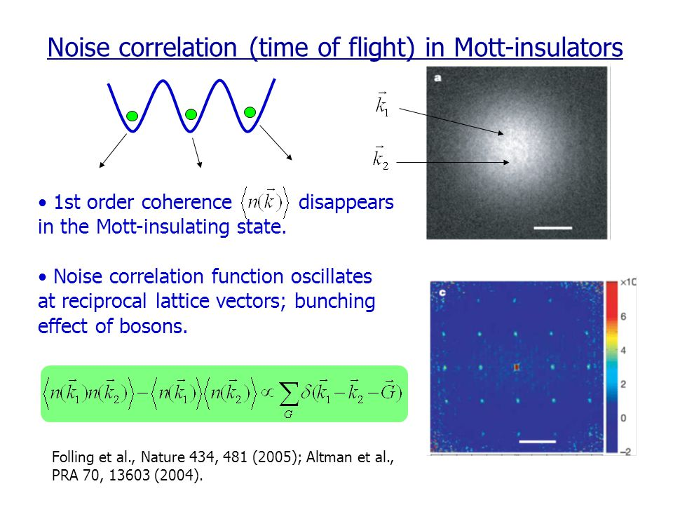 1st order coherence disappears in the Mott-insulating state.