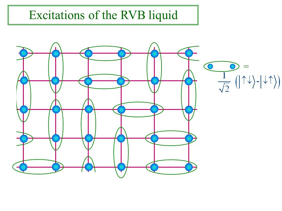 = Excitations of the RVB liquid