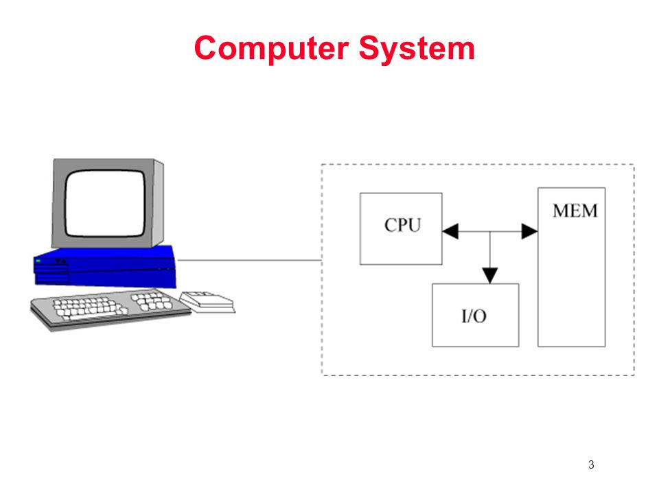3 Computer System