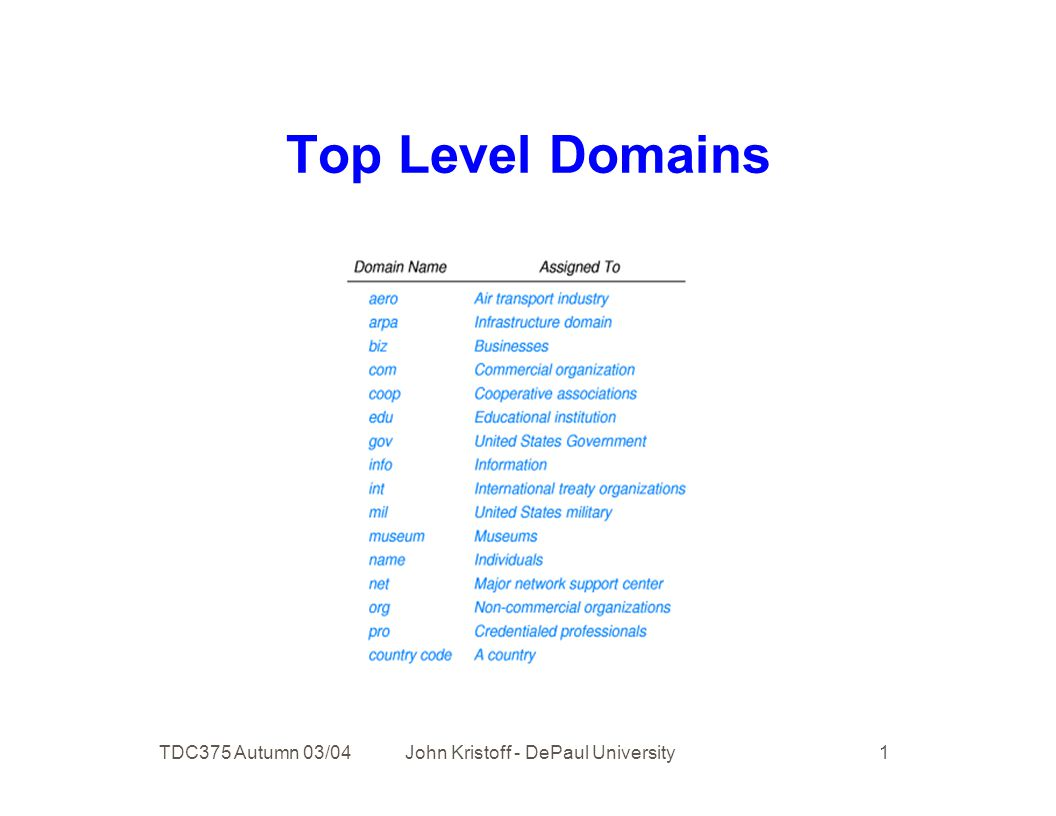 TDC375 Autumn 03/04 John Kristoff - DePaul University 1 Top Level Domains