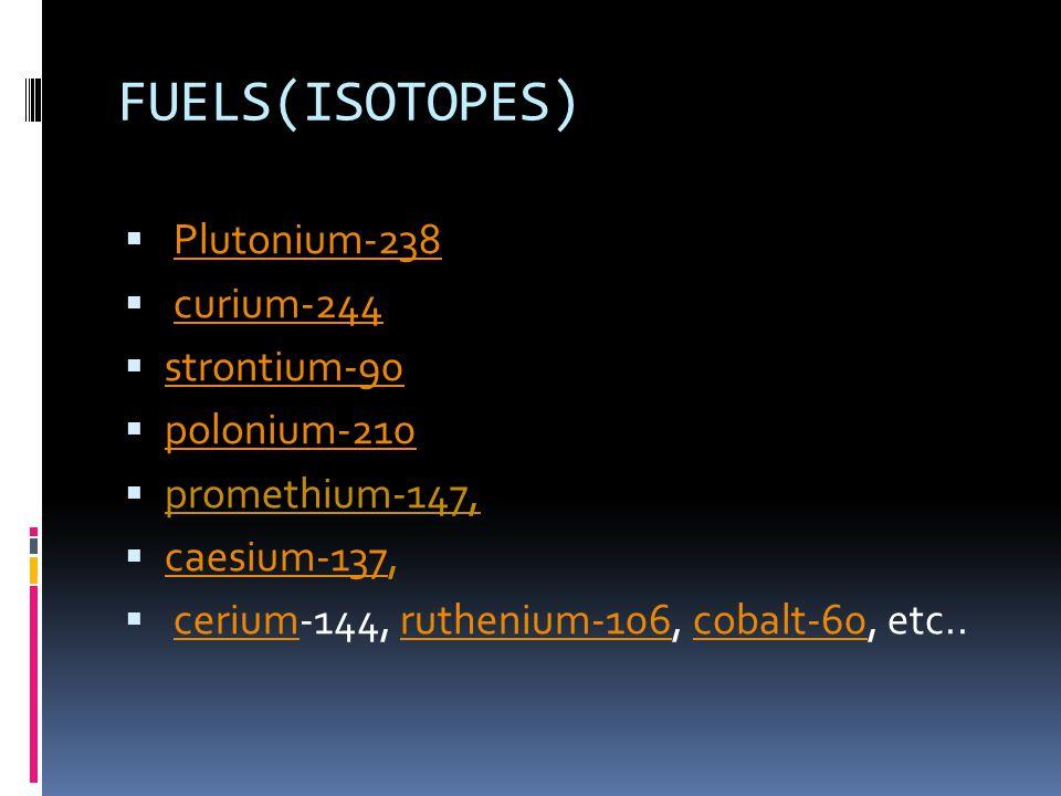 Caesium Uses