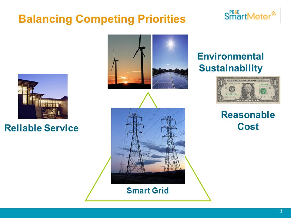 3 Balancing Competing Priorities Reliable Service Reasonable Cost Smart Grid Environmental Sustainability