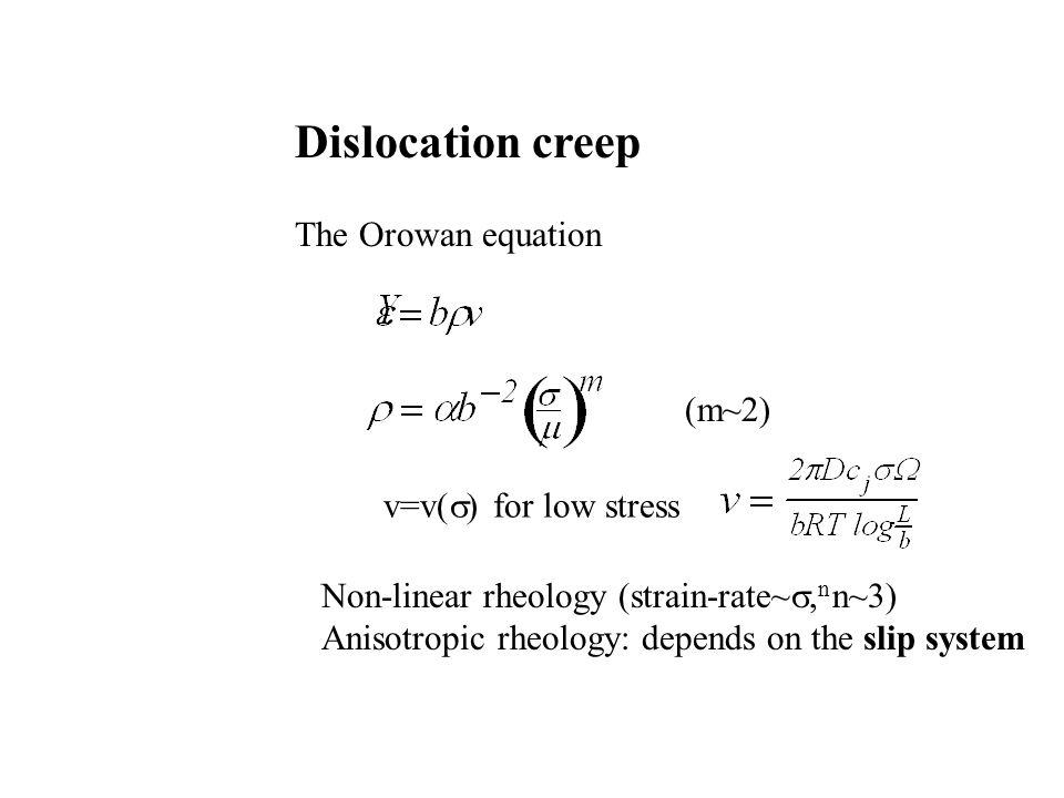 Orowan equation